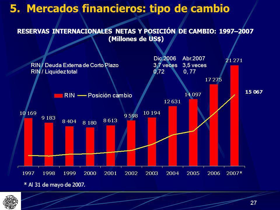 27 5.Mercados financieros: tipo de cambio * Al 31 de mayo de 2007.