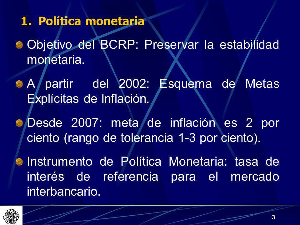 3 1.Política monetaria Objetivo del BCRP: Preservar la estabilidad monetaria.