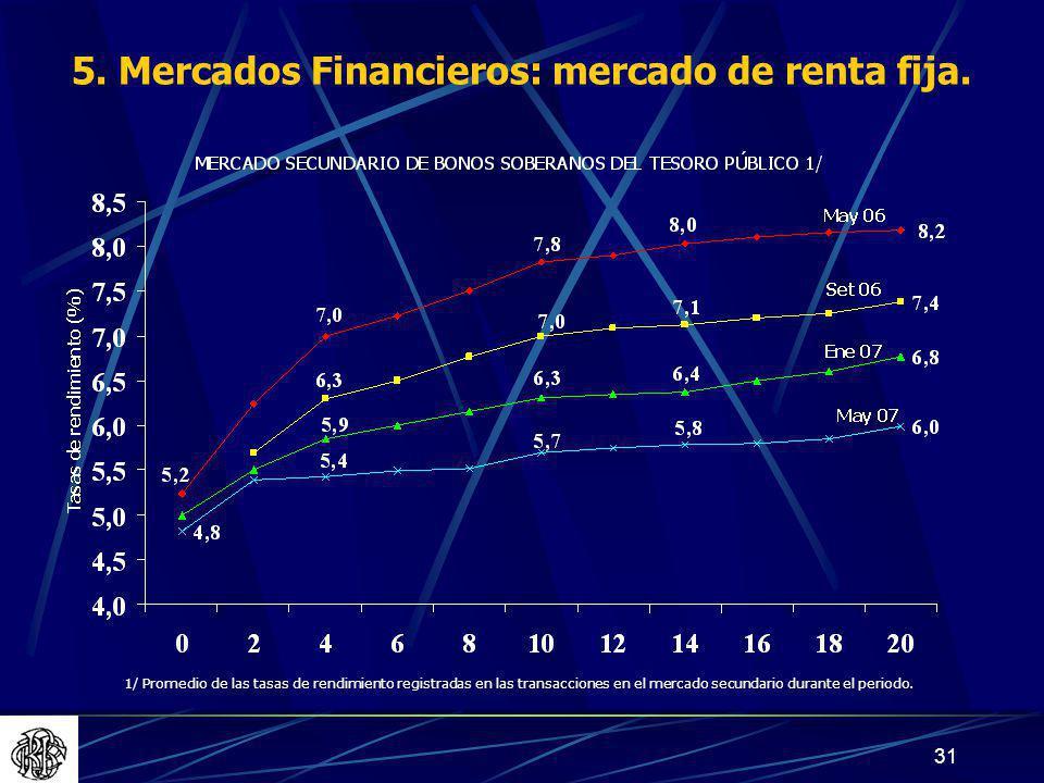 31 5.Mercados Financieros: mercado de renta fija.