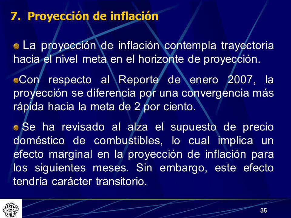 35 La p royección de inflación contempla trayectoria hacia el nivel meta en el horizonte de proyección.