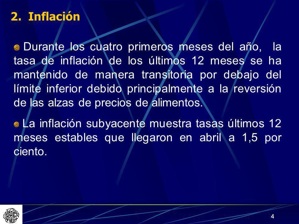 5 INFLACIÓN E INFLACIÓN SUBYACENTE: 2002-2007 (Variación porcentual últimos 12 meses) 2. INFLACIÓN