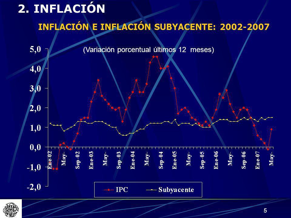 6 La economía peruana ha continuado mostrando altas tasas de crecimiento del producto (7,5 por ciento en el primer trimestre) e indicadores de actividad económica consistentes con magnitudes observadas en una fase expansiva del ciclo económico.