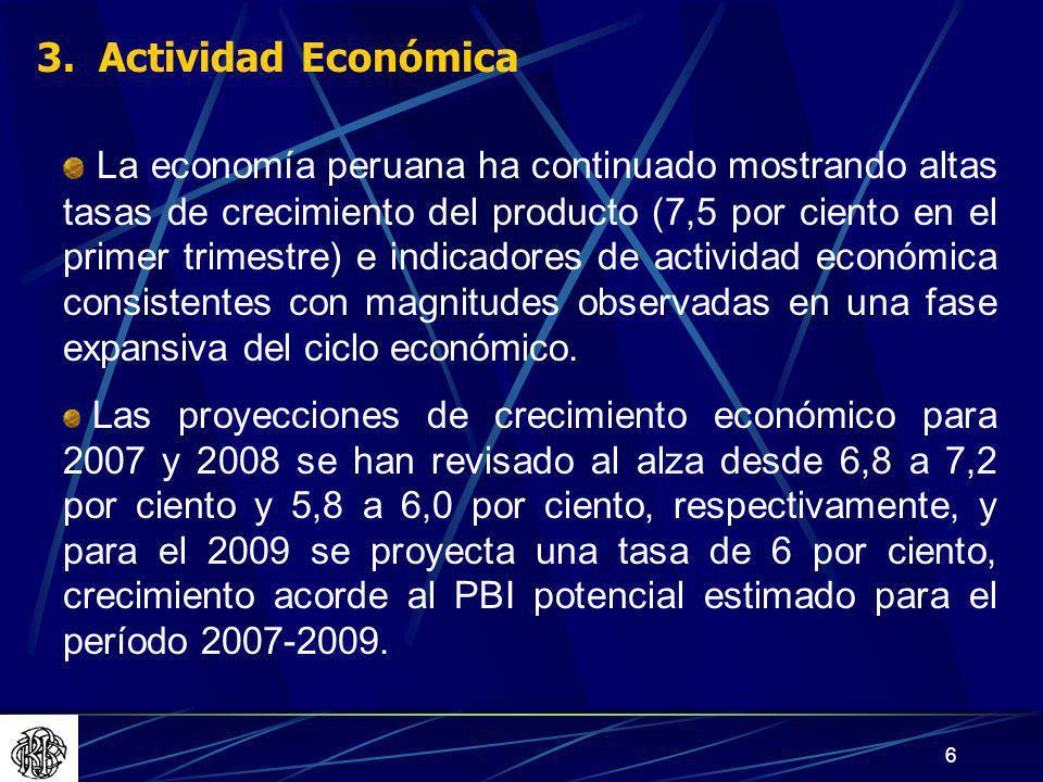 17 3.3 Oferta PRODUCTO BRUTO INTERNO (Variaciones porcentuales) 2006 I Trim.