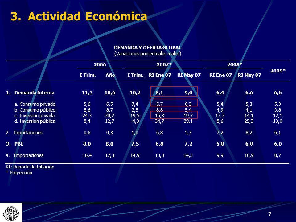 7 DEMANDA Y OFERTA GLOBAL (Variaciones porcentuales reales) 2006 I Trim.