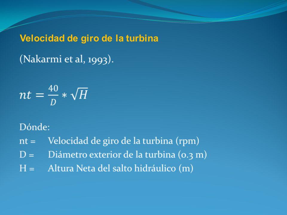 Velocidad de giro de la turbina