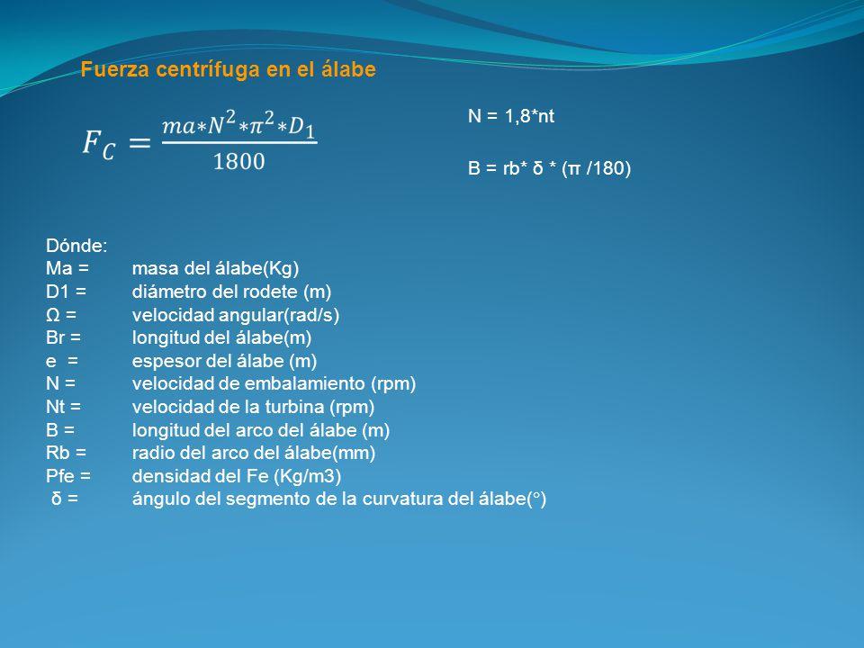 Fuerza centrífuga en el álabe Dónde: Ma =masa del álabe(Kg) D1 =diámetro del rodete (m) Ω =velocidad angular(rad/s) Br =longitud del álabe(m) e =espesor del álabe (m) N =velocidad de embalamiento (rpm) Nt =velocidad de la turbina (rpm) B =longitud del arco del álabe (m) Rb =radio del arco del álabe(mm) Ρfe =densidad del Fe (Kg/m3) δ =ángulo del segmento de la curvatura del álabe( ) N = 1,8*nt B = rb* δ * (π /180)