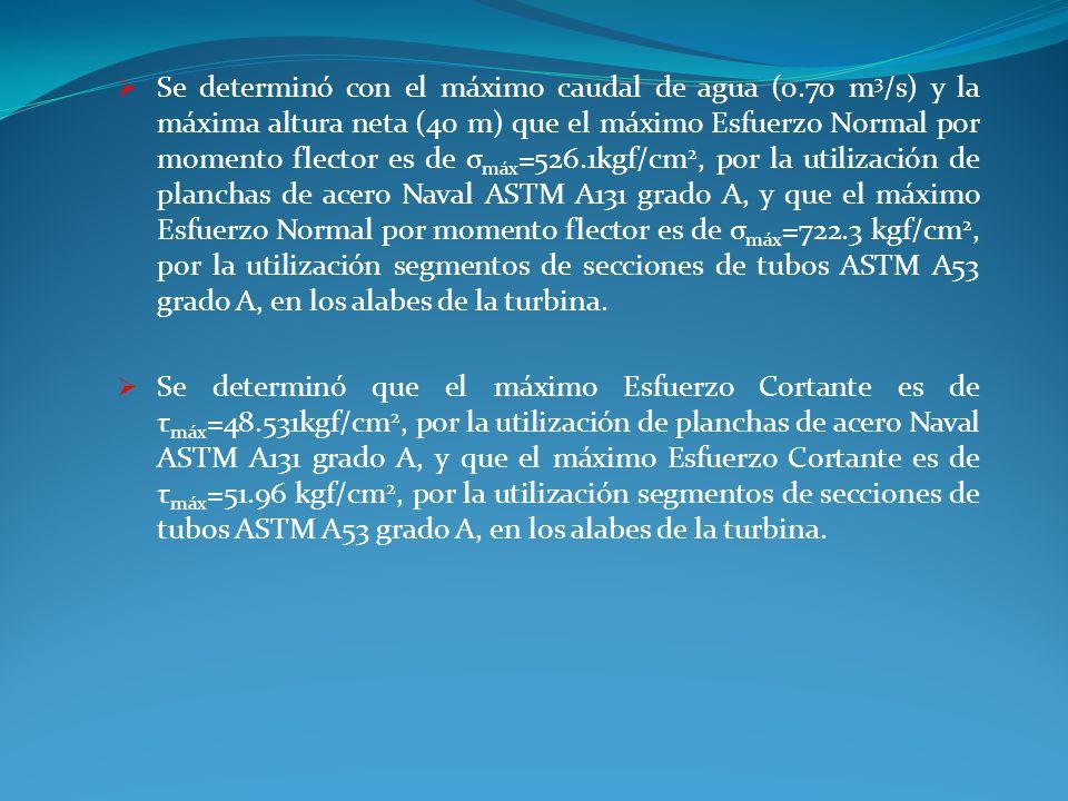 Se determinó con el máximo caudal de agua (0.70 m 3 /s) y la máxima altura neta (40 m) que el máximo Esfuerzo Normal por momento flector es de σ máx =526.1kgf/cm 2, por la utilización de planchas de acero Naval ASTM A131 grado A, y que el máximo Esfuerzo Normal por momento flector es de σ máx =722.3 kgf/cm 2, por la utilización segmentos de secciones de tubos ASTM A53 grado A, en los alabes de la turbina.
