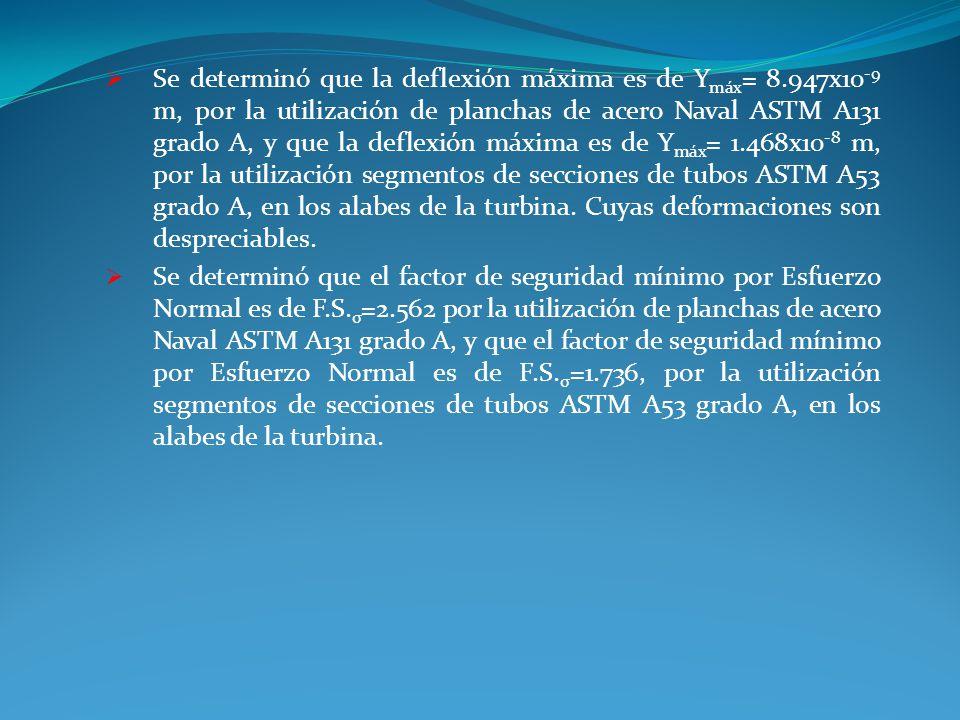 Se determinó que la deflexión máxima es de Y máx = 8.947x10 -9 m, por la utilización de planchas de acero Naval ASTM A131 grado A, y que la deflexión máxima es de Y máx = 1.468x10 -8 m, por la utilización segmentos de secciones de tubos ASTM A53 grado A, en los alabes de la turbina.