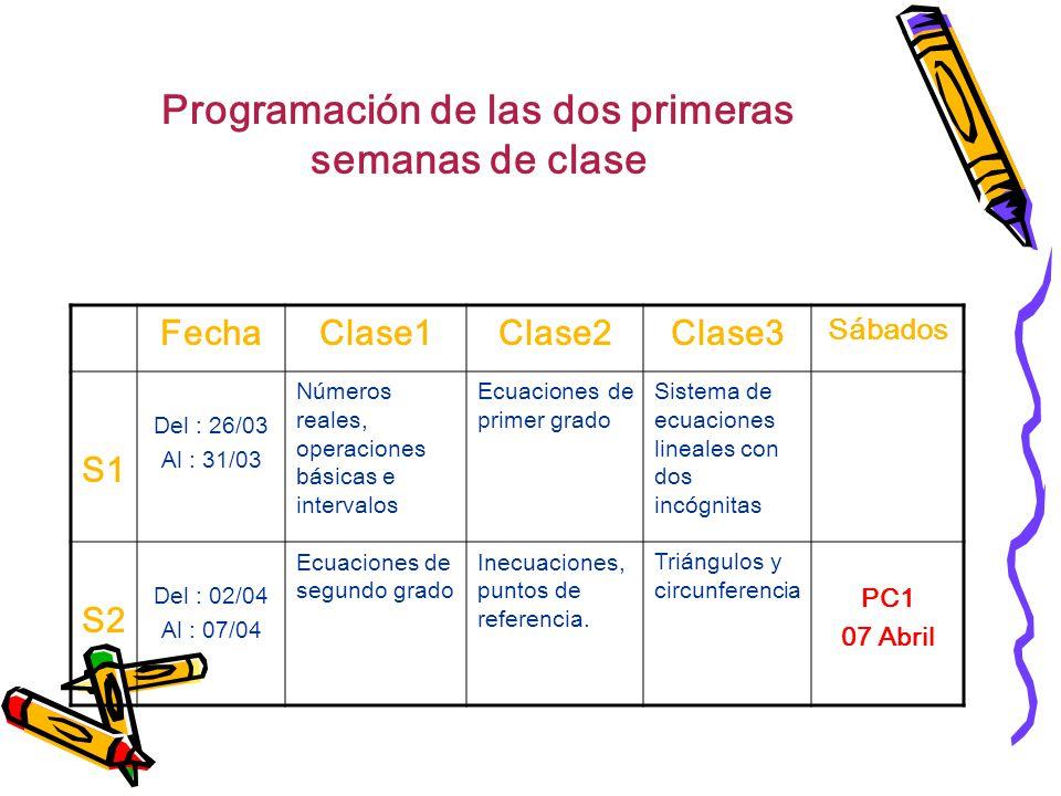 Programación de las dos primeras semanas de clase FechaClase1Clase2Clase3 Sábados S1 Del : 26/03 Al : 31/03 Números reales, operaciones básicas e inte