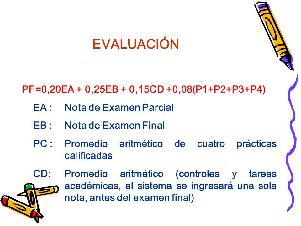 EVALUACIÓN PF=0,20EA + 0,25EB + 0,15CD +0,08(P1+P2+P3+P4) EA :Nota de Examen Parcial EB :Nota de Examen Final PC :Promedio aritmético de cuatro prácti