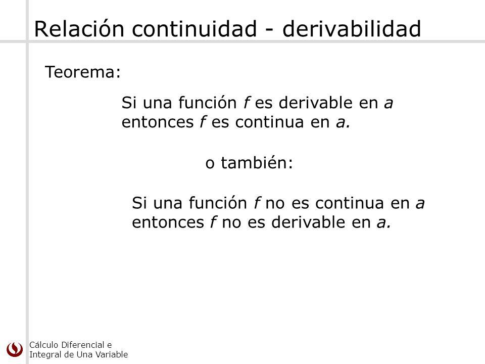 Cálculo Diferencial e Integral de Una Variable Relación continuidad - derivabilidad Si una función f es derivable en a entonces f es continua en a. Si
