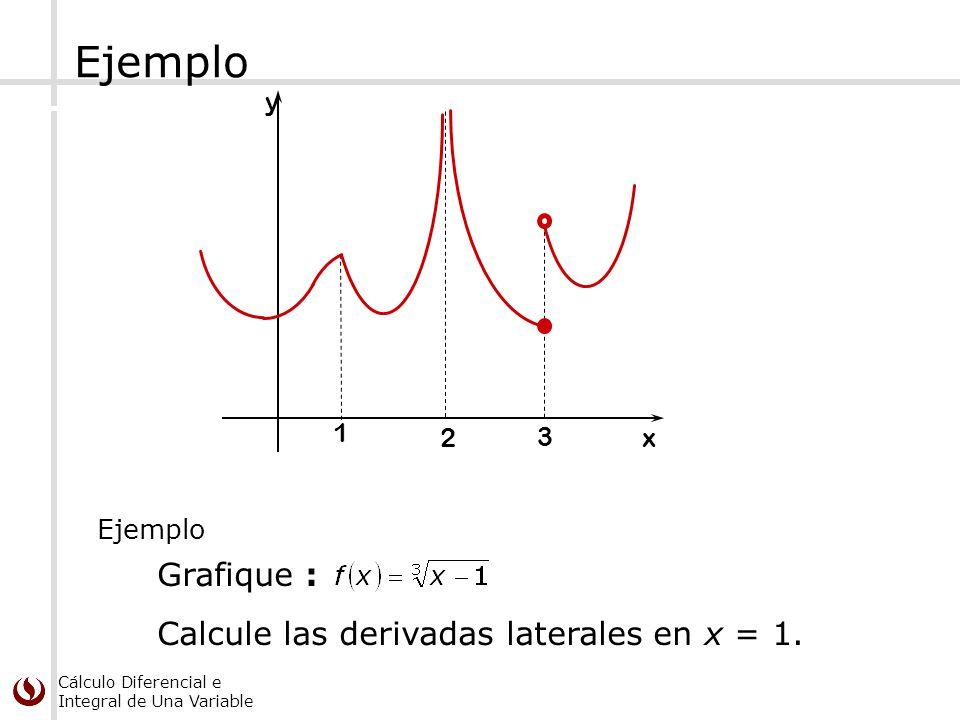 Cálculo Diferencial e Integral de Una Variable y 1 2 3 x Ejemplo Grafique : Calcule las derivadas laterales en x = 1. Ejemplo