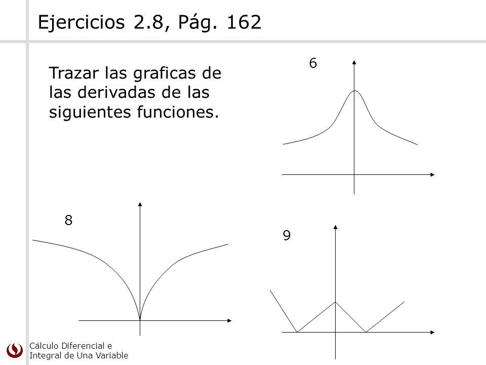 Cálculo Diferencial e Integral de Una Variable Ejercicios 2.8, Pág. 162 6 8 9 Trazar las graficas de las derivadas de las siguientes funciones.