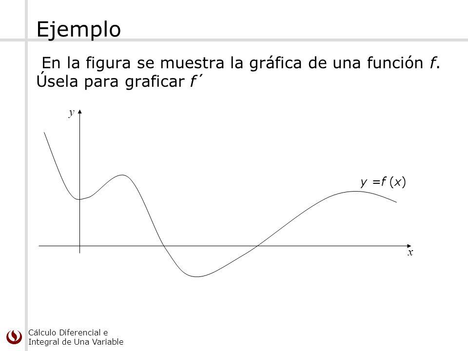Cálculo Diferencial e Integral de Una Variable Ejemplo En la figura se muestra la gráfica de una función f. Úsela para graficar f´ x y y =f (x)