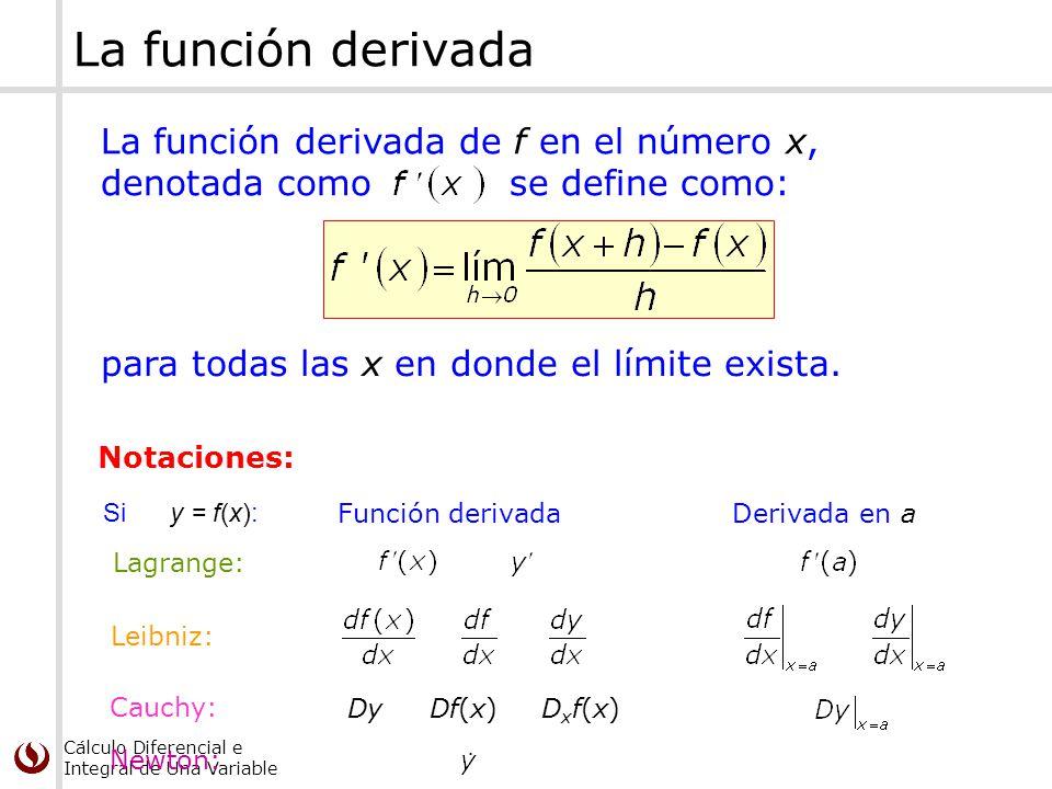 Cálculo Diferencial e Integral de Una Variable La función derivada para todas las x en donde el límite exista. Notaciones: Si y = f(x): Función deriva