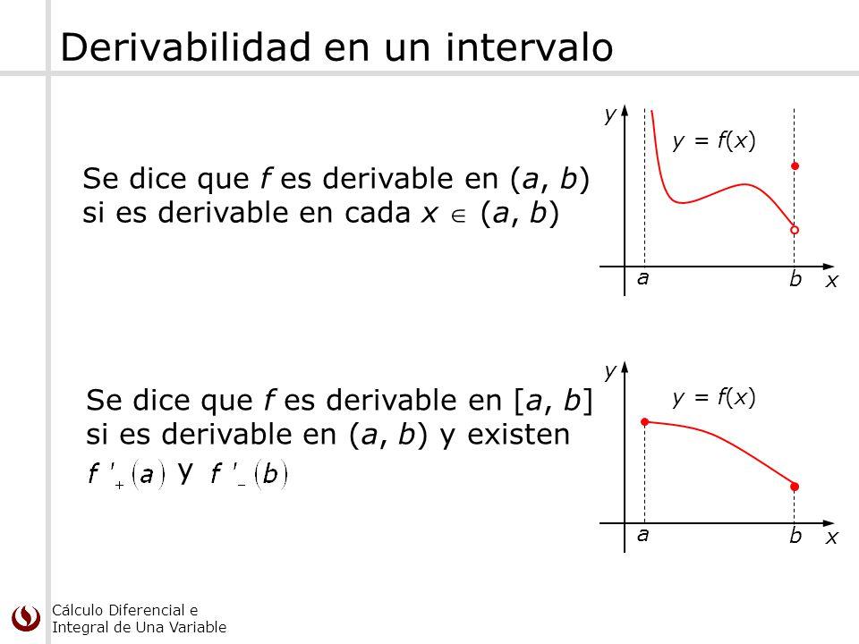 Cálculo Diferencial e Integral de Una Variable Derivabilidad en un intervalo Se dice que f es derivable en (a, b) si es derivable en cada x (a, b) Se