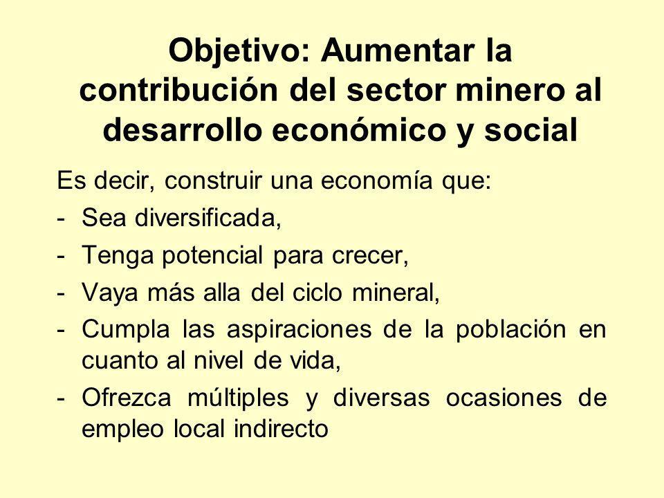 Objetivo: Aumentar la contribución del sector minero al desarrollo económico y social Es decir, construir una economía que: -Sea diversificada, -Tenga