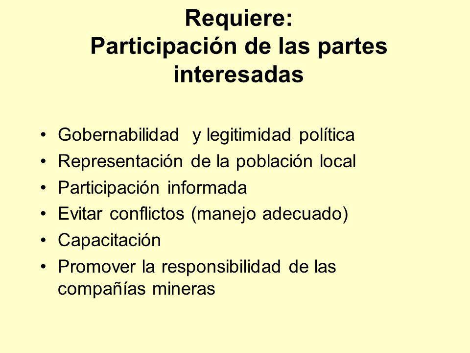 Requiere: Participación de las partes interesadas Gobernabilidad y legitimidad política Representación de la población local Participación informada E