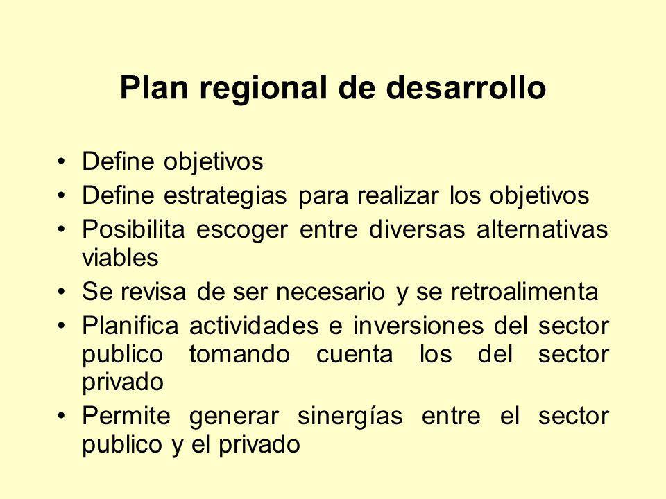 Plan regional de desarrollo Define objetivos Define estrategias para realizar los objetivos Posibilita escoger entre diversas alternativas viables Se