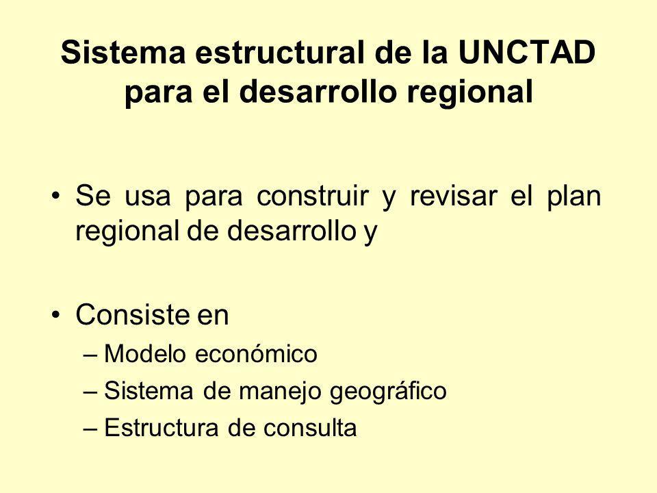 Sistema estructural de la UNCTAD para el desarrollo regional Se usa para construir y revisar el plan regional de desarrollo y Consiste en –Modelo econ