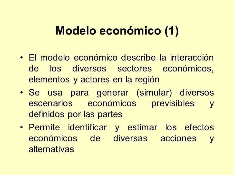 Modelo económico (1) El modelo económico describe la interacción de los diversos sectores económicos, elementos y actores en la región Se usa para gen