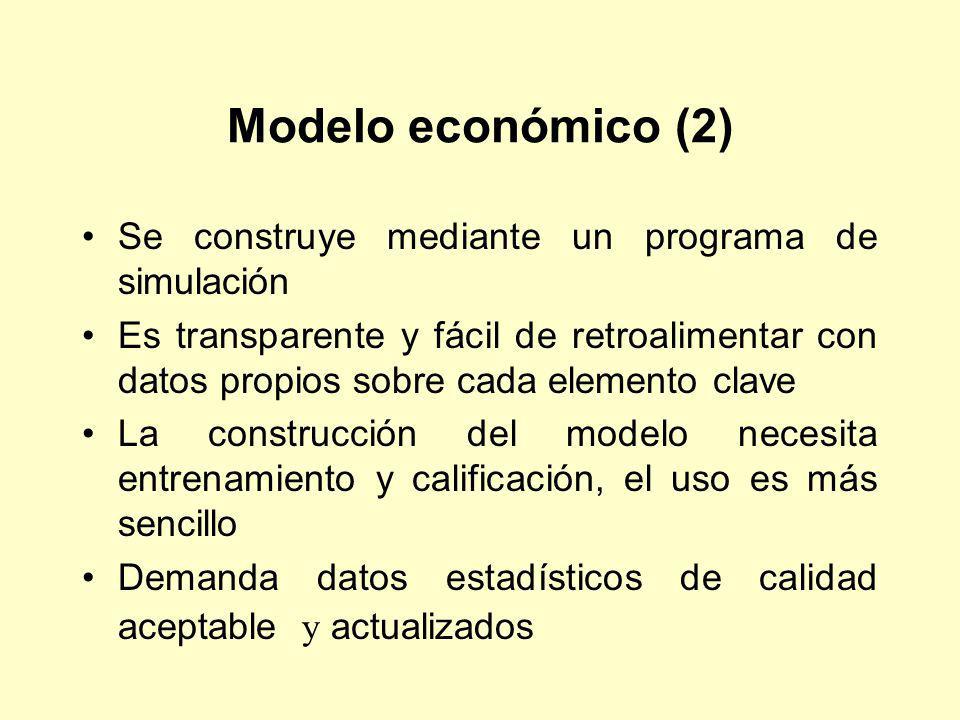 Modelo económico (2) Se construye mediante un programa de simulación Es transparente y fácil de retroalimentar con datos propios sobre cada elemento c