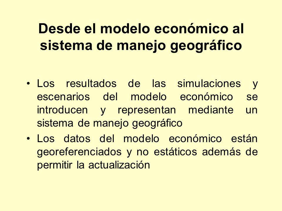 Desde el modelo económico al sistema de manejo geográfico Los resultados de las simulaciones y escenarios del modelo económico se introducen y represe