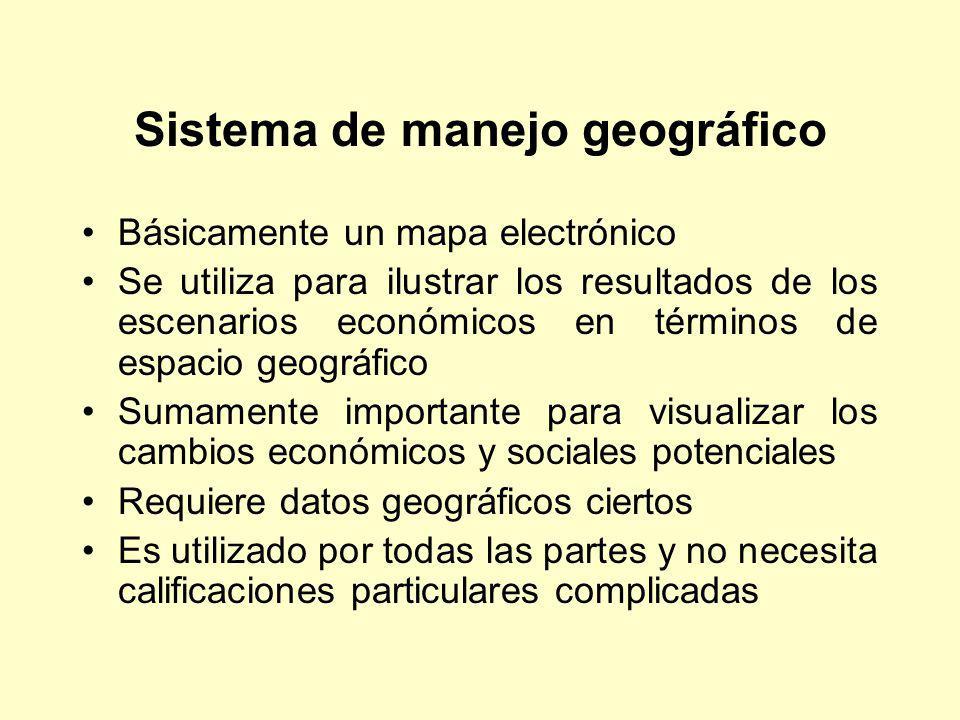 Sistema de manejo geográfico Básicamente un mapa electrónico Se utiliza para ilustrar los resultados de los escenarios económicos en términos de espac