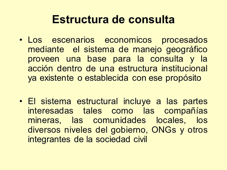 Estructura de consulta Los escenarios economicos procesados mediante el sistema de manejo geográfico proveen una base para la consulta y la acción den