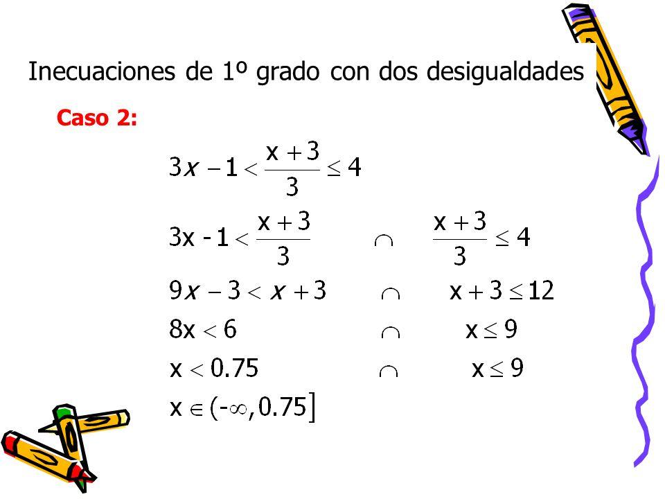 Inecuaciones de 1º grado con dos desigualdades Caso 2: