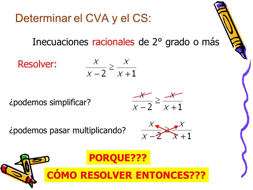 Inecuaciones racionales de 2° grado o más Determinar el CVA y el CS: Resolver: ¿podemos simplificar? ¿podemos pasar multiplicando? PORQUE??? CÓMO RESO
