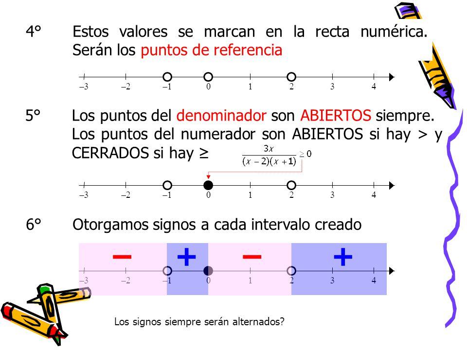 5°Los puntos del denominador son ABIERTOS siempre. Los puntos del numerador son ABIERTOS si hay > y CERRADOS si hay 4°Estos valores se marcan en la re
