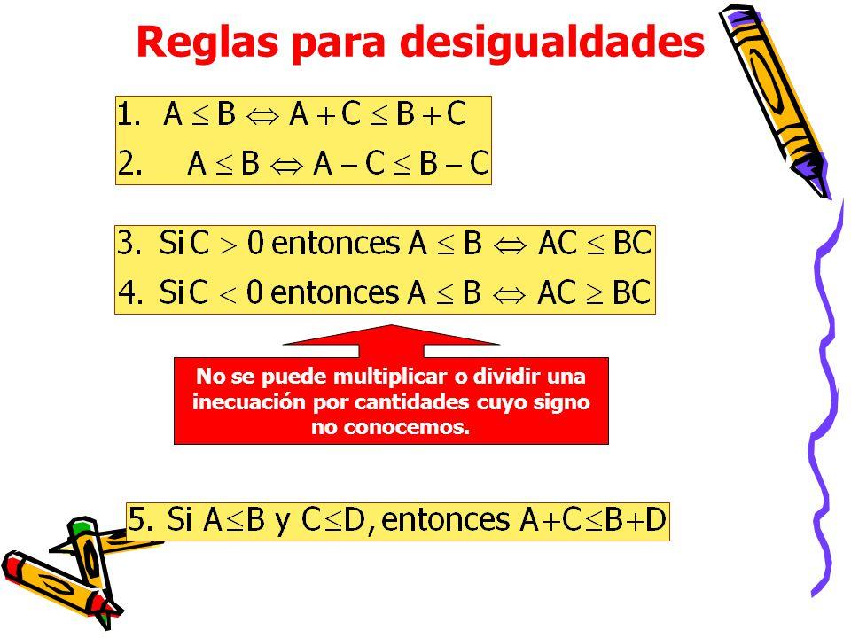 Reglas para desigualdades No se puede multiplicar o dividir una inecuación por cantidades cuyo signo no conocemos.