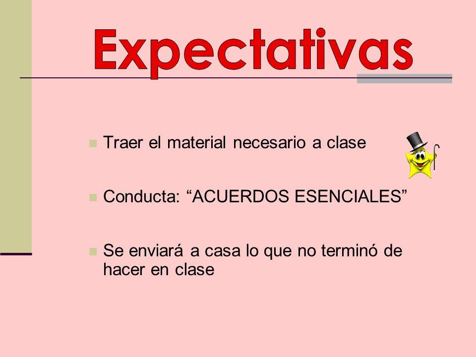 Traer el material necesario a clase Conducta: ACUERDOS ESENCIALES Se enviará a casa lo que no terminó de hacer en clase