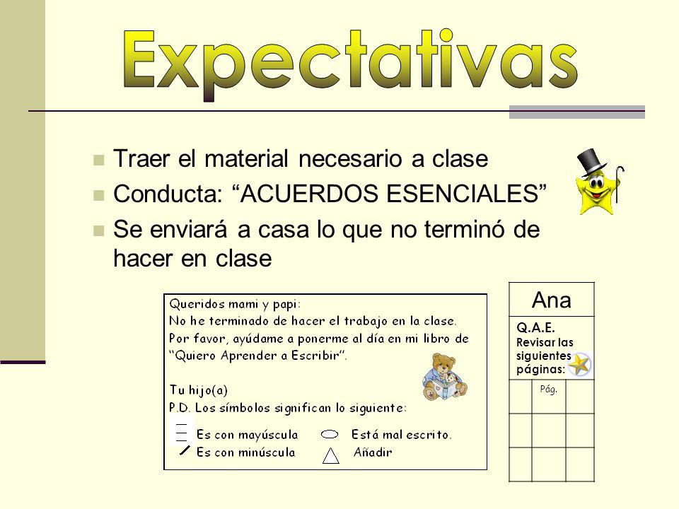 Traer el material necesario a clase Conducta: ACUERDOS ESENCIALES Se enviará a casa lo que no terminó de hacer en clase Ana Q.A.E. Revisar las siguien