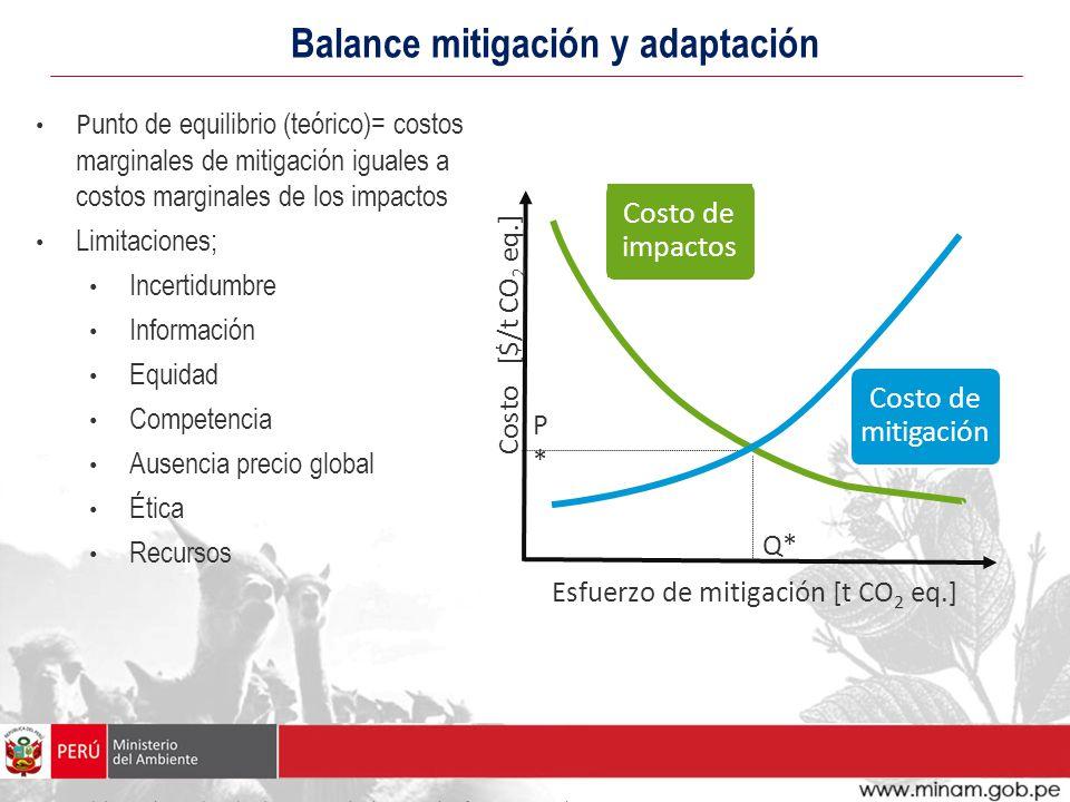 Fondo Especial para Cambio Climático (FECC) (SCCF) Fondo independiente establecido por la CMNUCC en 2001.
