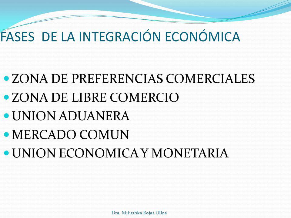 Dra. Milushka Rojas Ulloa FASES DE LA INTEGRACIÓN ECONÓMICA ZONA DE PREFERENCIAS COMERCIALES ZONA DE LIBRE COMERCIO UNION ADUANERA MERCADO COMUN UNION