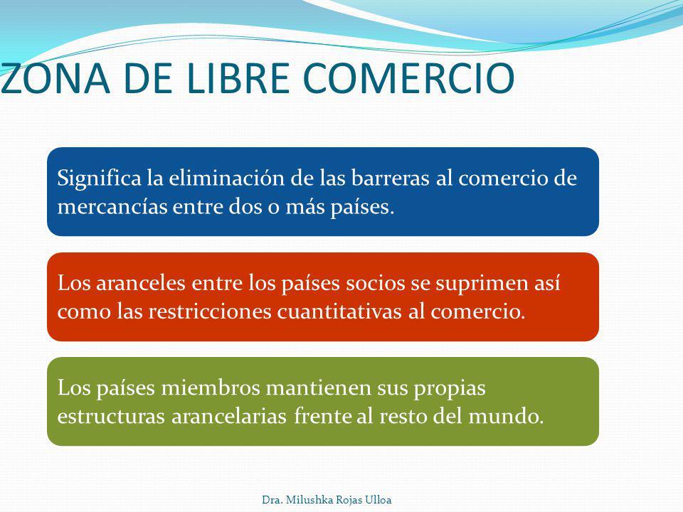Dra. Milushka Rojas Ulloa ZONA DE LIBRE COMERCIO Significa la eliminación de las barreras al comercio de mercancías entre dos o más países. Los arance