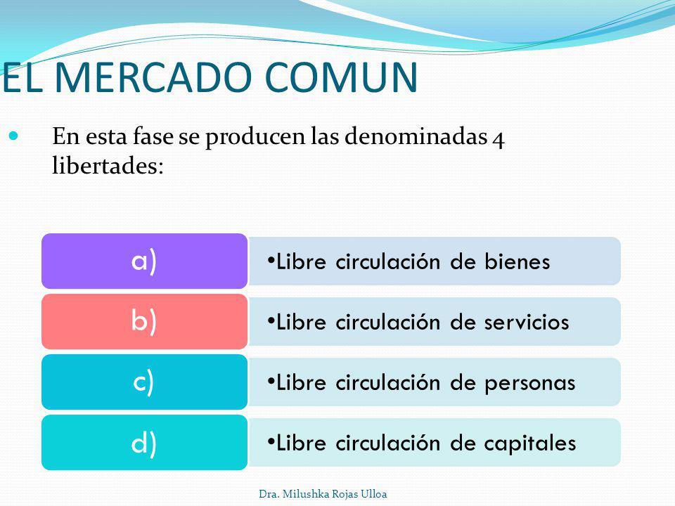 Dra. Milushka Rojas Ulloa EL MERCADO COMUN En esta fase se producen las denominadas 4 libertades: Libre circulación de bienes a) Libre circulación de