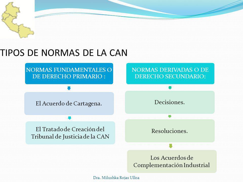 TIPOS DE NORMAS DE LA CAN NORMAS FUNDAMENTALES O DE DERECHO PRIMARIO : El Acuerdo de Cartagena. El Tratado de Creación del Tribunal de Justicia de la