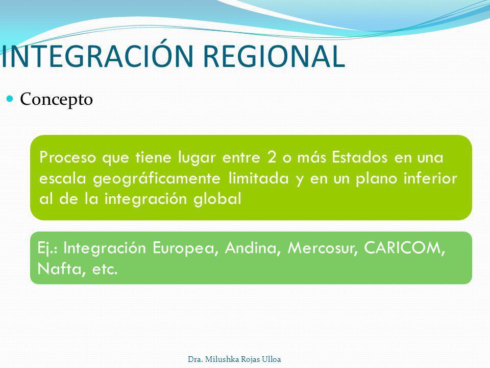 Dra. Milushka Rojas Ulloa Concepto INTEGRACIÓN REGIONAL Proceso que tiene lugar entre 2 o más Estados en una escala geográficamente limitada y en un p