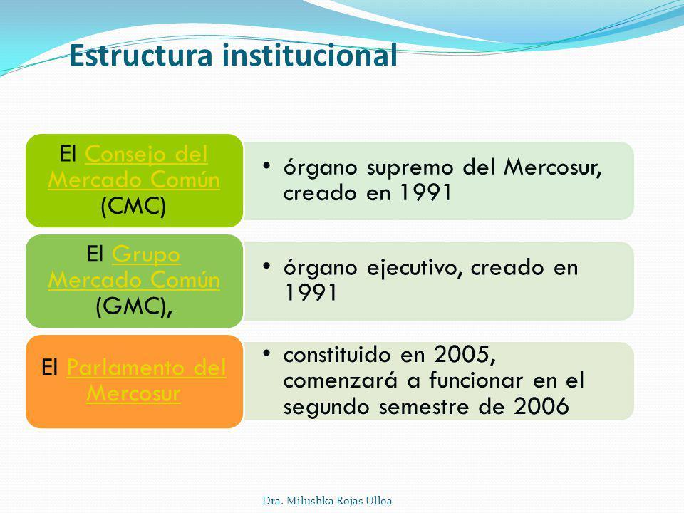 Dra. Milushka Rojas Ulloa Estructura institucional órgano supremo del Mercosur, creado en 1991 El Consejo del Mercado Común (CMC)Consejo del Mercado C