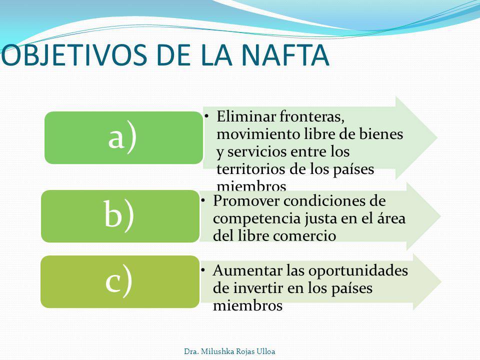Dra. Milushka Rojas Ulloa OBJETIVOS DE LA NAFTA Eliminar fronteras, movimiento libre de bienes y servicios entre los territorios de los países miembro