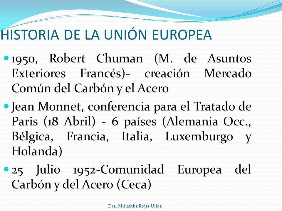 Dra. Milushka Rojas Ulloa HISTORIA DE LA UNIÓN EUROPEA 1950, Robert Chuman (M. de Asuntos Exteriores Francés)- creación Mercado Común del Carbón y el