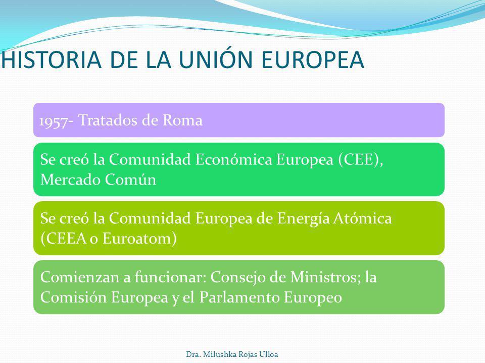 Dra. Milushka Rojas Ulloa HISTORIA DE LA UNIÓN EUROPEA 1957- Tratados de Roma Se creó la Comunidad Económica Europea (CEE), Mercado Común Se creó la C