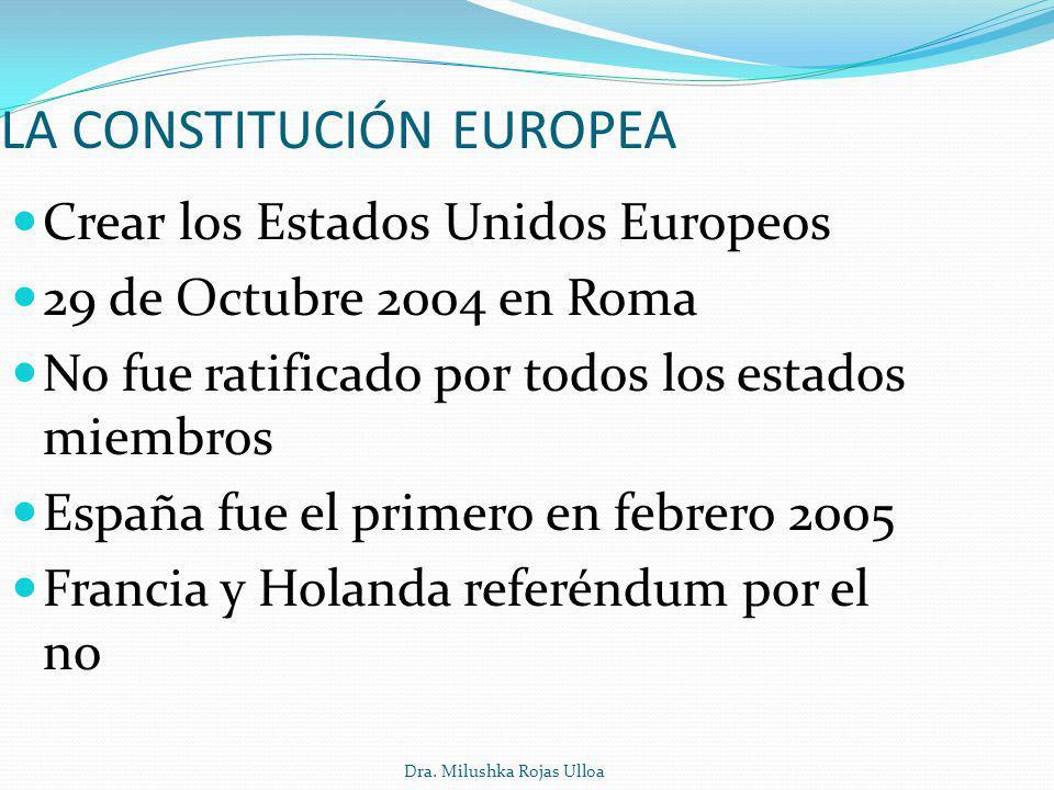 Dra. Milushka Rojas Ulloa Crear los Estados Unidos Europeos 29 de Octubre 2004 en Roma No fue ratificado por todos los estados miembros España fue el
