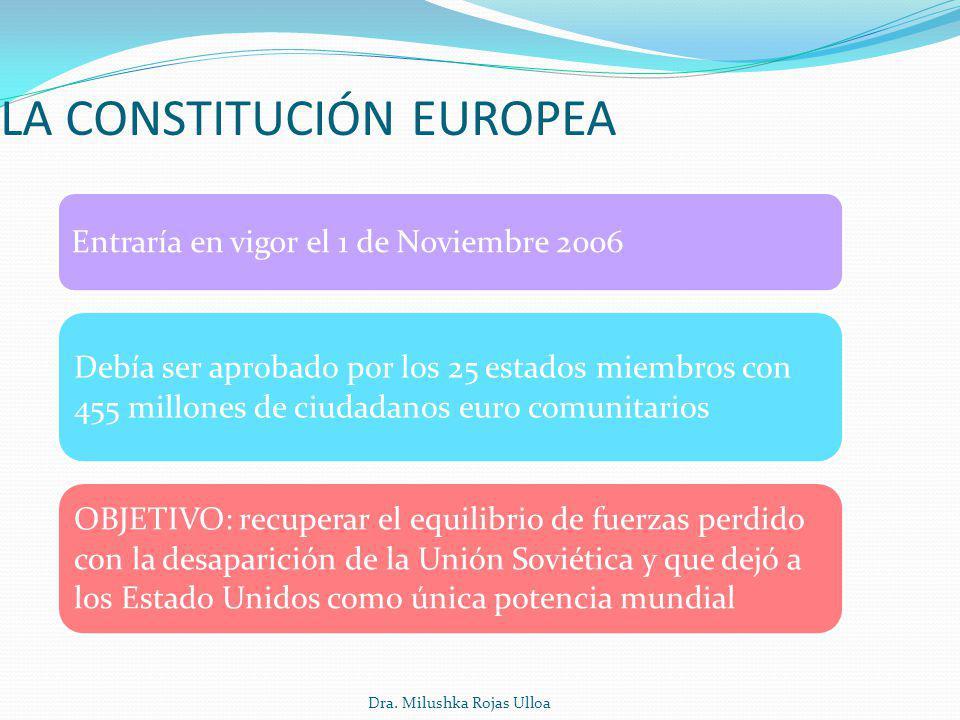 Dra. Milushka Rojas Ulloa LA CONSTITUCIÓN EUROPEA Entraría en vigor el 1 de Noviembre 2006 Debía ser aprobado por los 25 estados miembros con 455 mill