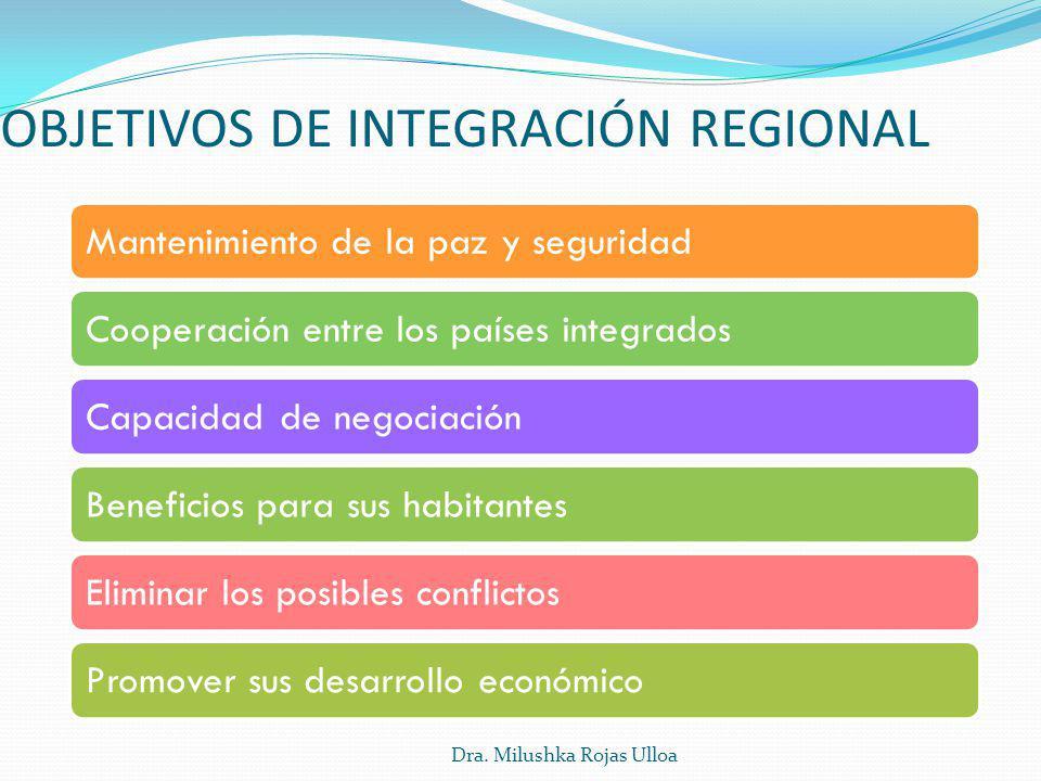 Dra. Milushka Rojas Ulloa OBJETIVOS DE INTEGRACIÓN REGIONAL Mantenimiento de la paz y seguridadCooperación entre los países integradosCapacidad de neg