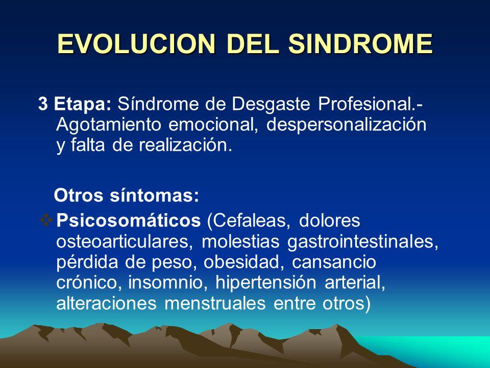 EVOLUCION DEL SINDROME 1 Etapa: Estrés Agudo.- Demandas laborales excesivas y recursos materiales y humanos insuficientes. 2 Etapa: Sobreesfuerzo para