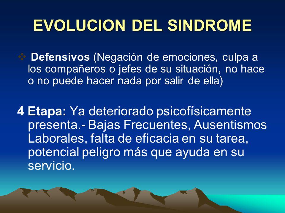 EVOLUCION DEL SINDROME Conductuales (Ausentismo laboral, abuso y dependencia de drogas, alcohol, café y otras sustancias tóxicas, problemas conyugales